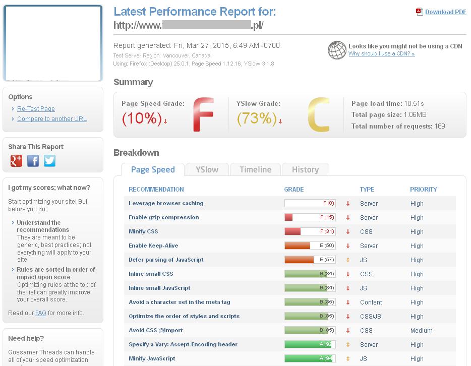 GTmetrix - Raport