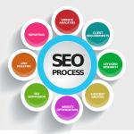 Darmowe narzędzia przydatne w Content Marketingu